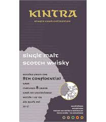 KINTRA 8TH CONFIDENTIAL